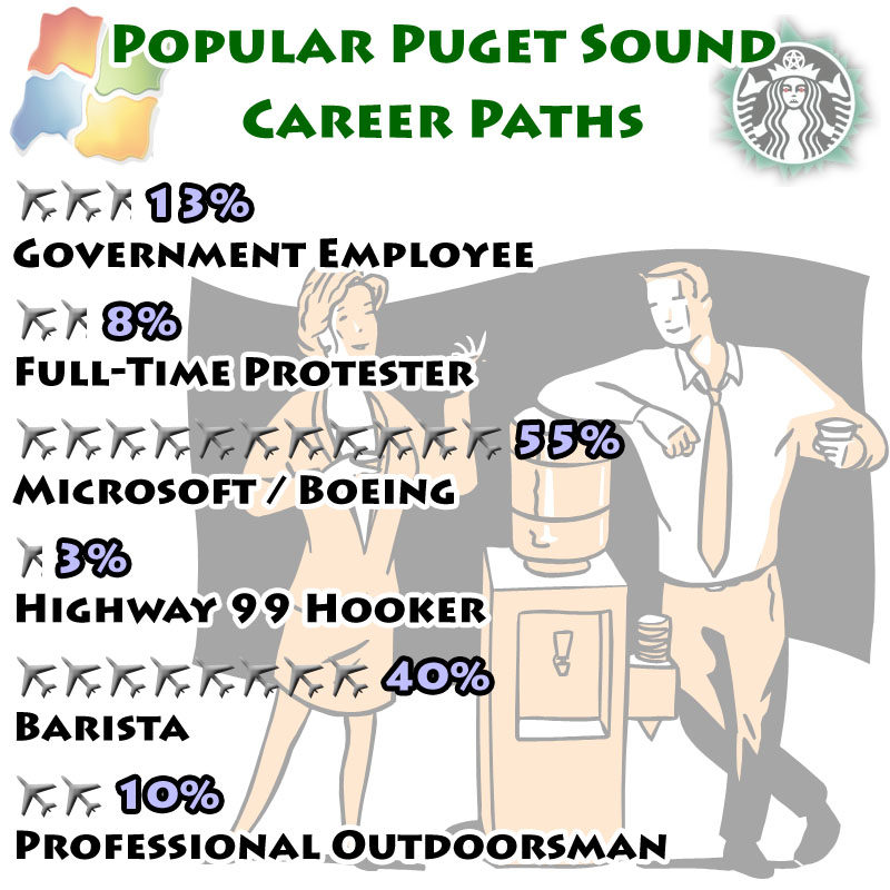 your-world-career-paths-full