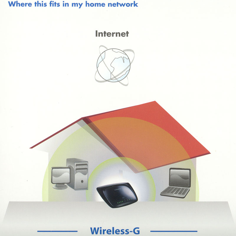 home-network-full