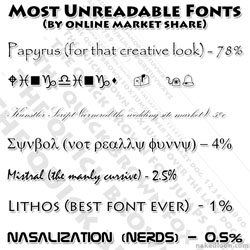 Most Unreadable Fonts