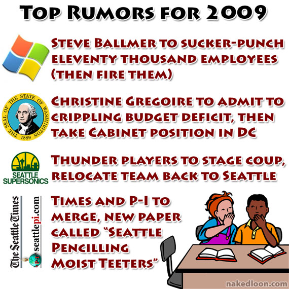 Top Rumors for 2009